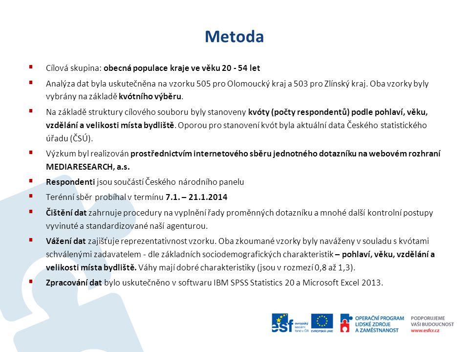Metoda  Cílová skupina: obecná populace kraje ve věku 20 - 54 let  Analýza dat byla uskutečněna na vzorku 505 pro Olomoucký kraj a 503 pro Zlínský kraj.