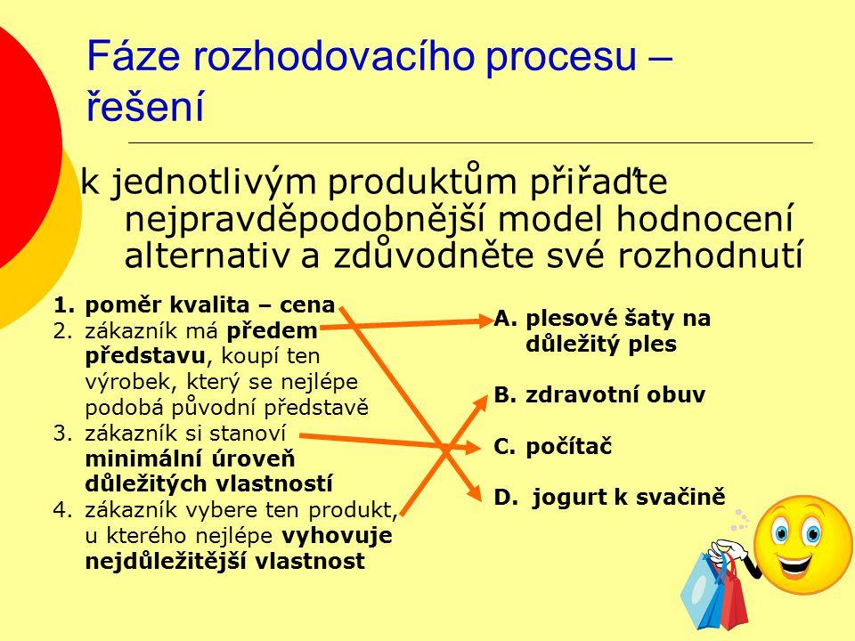 Fáze rozhodovacího procesu – řešení k jednotlivým produktům přiřaďte nejpravděpodobnější model hodnocení alternativ a zdůvodněte své rozhodnutí 1.poměr kvalita – cena 2.zákazník má předem představu, koupí ten výrobek, který se nejlépe podobá původní představě 3.zákazník si stanoví minimální úroveň důležitých vlastností 4.zákazník vybere ten produkt, u kterého nejlépe vyhovuje nejdůležitější vlastnost A.plesové šaty na důležitý ples B.zdravotní obuv C.počítač D.