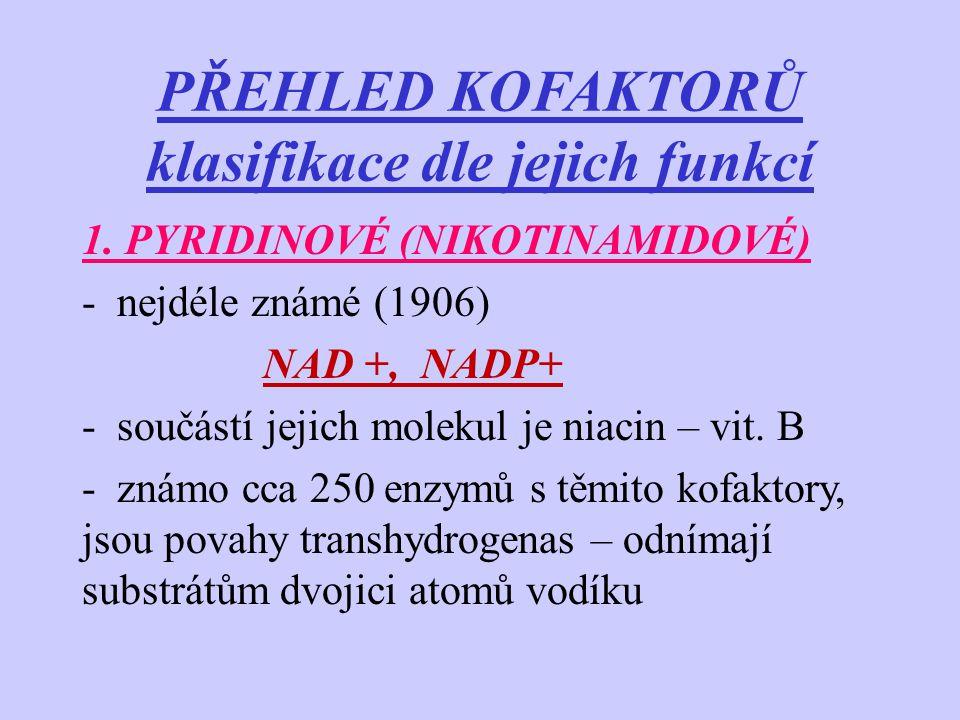 PŘEHLED KOFAKTORŮ klasifikace dle jejich funkcí 1. PYRIDINOVÉ (NIKOTINAMIDOVÉ) - nejdéle známé (1906) NAD +, NADP+ - součástí jejich molekul je niacin