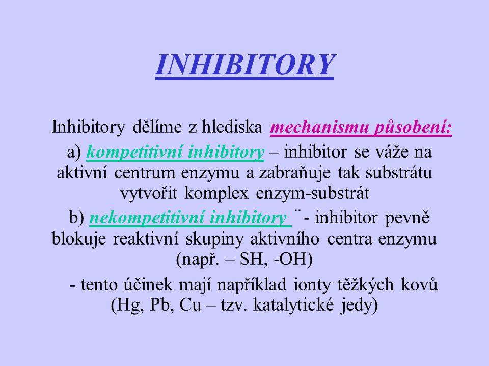 INHIBITORY Inhibitory dělíme z hlediska mechanismu působení: a) kompetitivní inhibitory – inhibitor se váže na aktivní centrum enzymu a zabraňuje tak