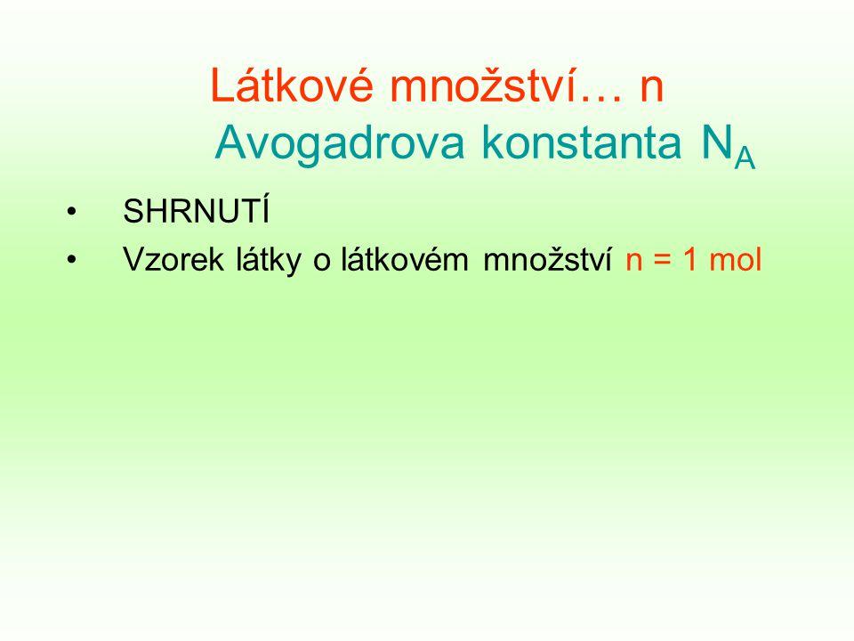 Látkové množství… n Avogadrova konstanta N A SHRNUTÍ Vzorek látky o látkovém množství n = 1 mol