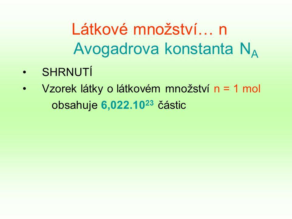Látkové množství… n Avogadrova konstanta N A SHRNUTÍ Vzorek látky o látkovém množství n = 1 mol obsahuje 6,022.10 23 částic