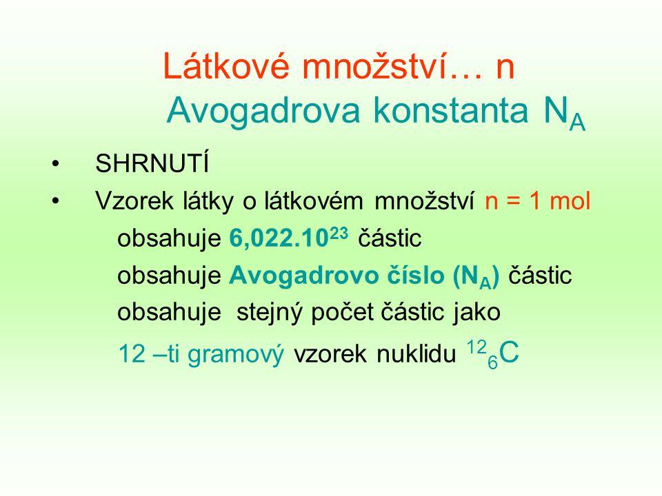 Látkové množství… n Avogadrova konstanta N A SHRNUTÍ Vzorek látky o látkovém množství n = 1 mol obsahuje 6,022.10 23 částic obsahuje Avogadrovo číslo (N A ) částic obsahuje stejný počet částic jako 12 –ti gramový vzorek nuklidu 12 6 C