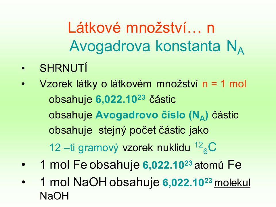 Látkové množství… n Avogadrova konstanta N A SHRNUTÍ Vzorek látky o látkovém množství n = 1 mol obsahuje 6,022.10 23 částic obsahuje Avogadrovo číslo (N A ) částic obsahuje stejný počet částic jako 12 –ti gramový vzorek nuklidu 12 6 C 1 mol Fe obsahuje 6,022.10 23 atomů Fe 1 mol NaOH obsahuje 6,022.10 23 molekul NaOH