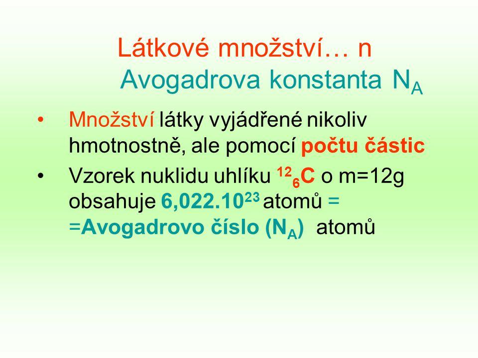 Látkové množství… n Avogadrova konstanta N A Množství látky vyjádřené nikoliv hmotnostně, ale pomocí počtu částic Vzorek nuklidu uhlíku 12 6 C o m=12g obsahuje 6,022.10 23 atomů = =Avogadrovo číslo (N A ) atomů
