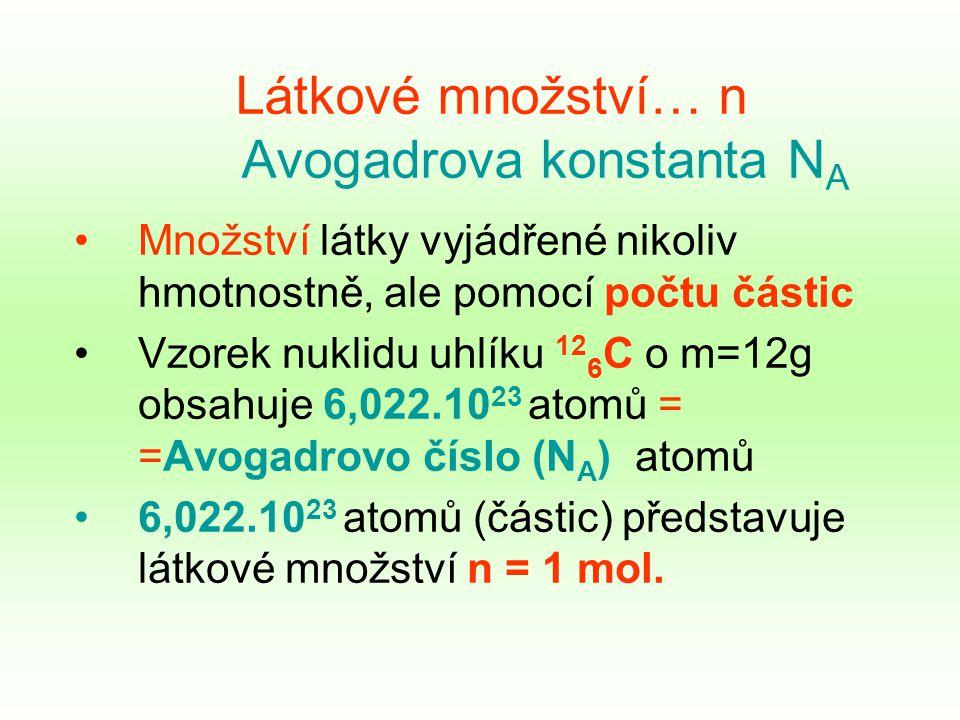Látkové množství… n Avogadrova konstanta N A Množství látky vyjádřené nikoliv hmotnostně, ale pomocí počtu částic Vzorek nuklidu uhlíku 12 6 C o m=12g obsahuje 6,022.10 23 atomů = =Avogadrovo číslo (N A ) atomů 6,022.10 23 atomů (částic) představuje látkové množství n = 1 mol.