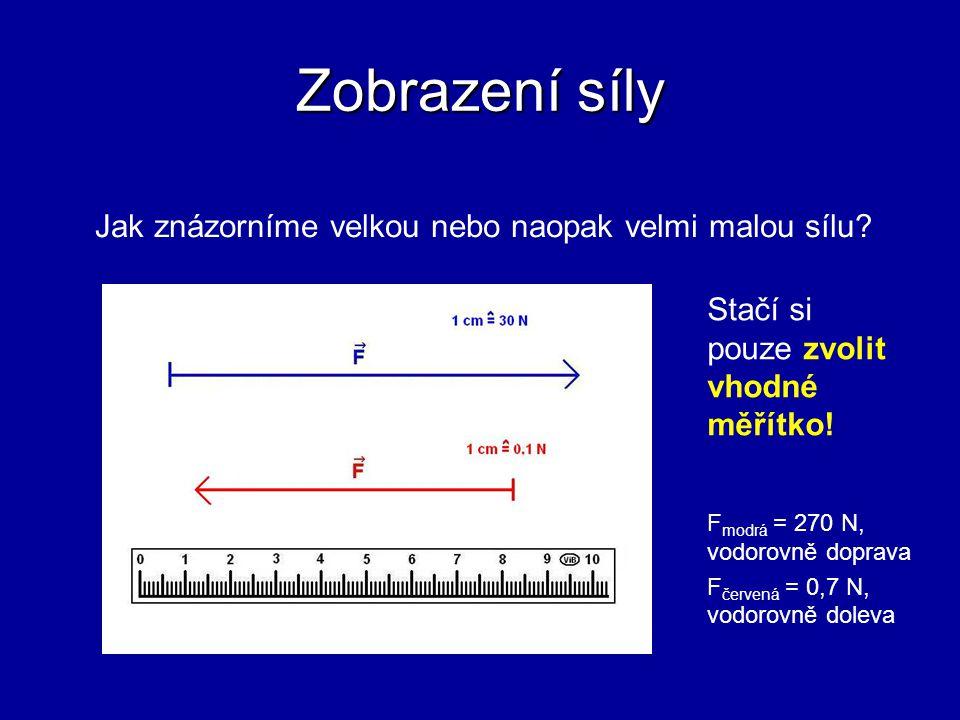 Zobrazení síly Jak znázorníme velkou nebo naopak velmi malou sílu? F modrá = 270 N, vodorovně doprava F červená = 0,7 N, vodorovně doleva Stačí si pou