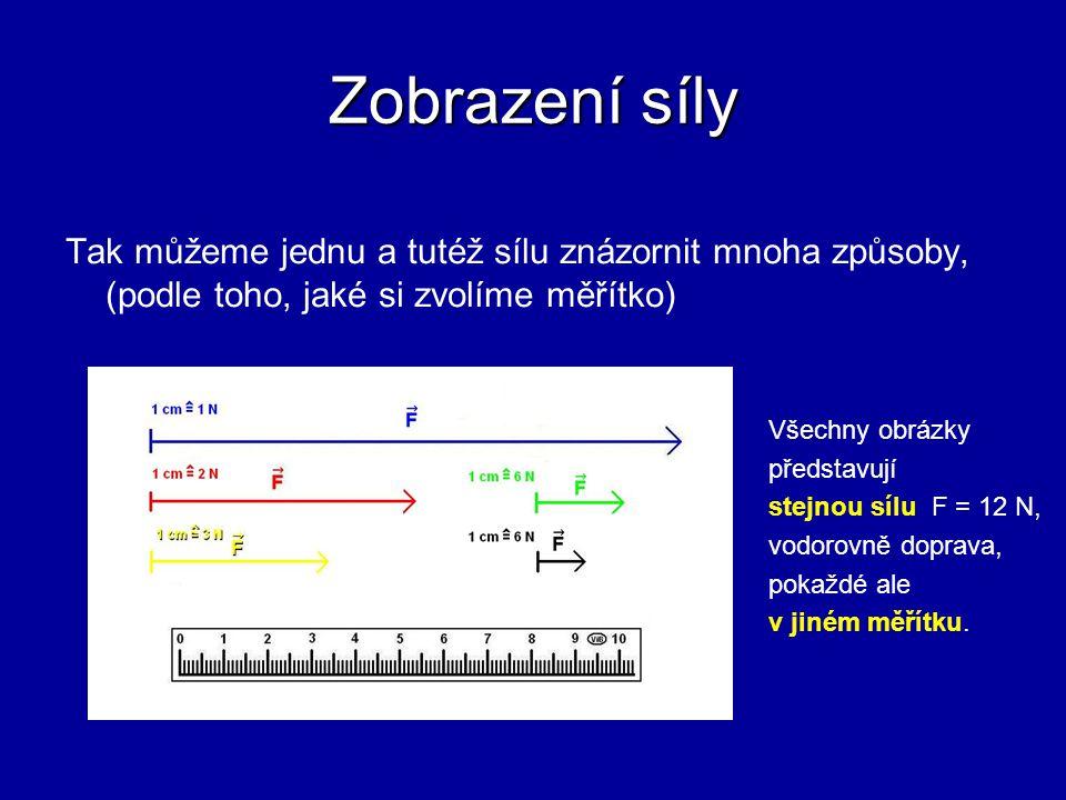Zobrazení síly Tak můžeme jednu a tutéž sílu znázornit mnoha způsoby, (podle toho, jaké si zvolíme měřítko) Všechny obrázky představují stejnou sílu F