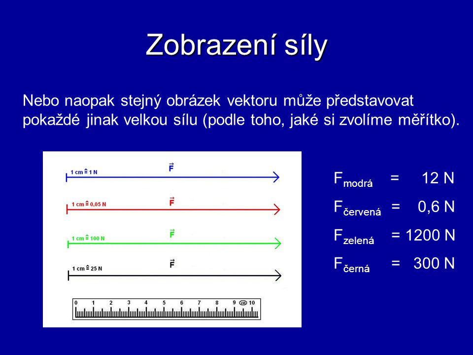 Zobrazení síly Nebo naopak stejný obrázek vektoru může představovat pokaždé jinak velkou sílu (podle toho, jaké si zvolíme měřítko). F modrá = 12 N F
