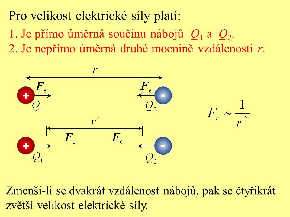 Zmenší-li se dvakrát vzdálenost nábojů, pak se čtyřikrát zvětší velikost elektrické síly. Pro velikost elektrické síly platí: 1. Je přímo úměrná souči