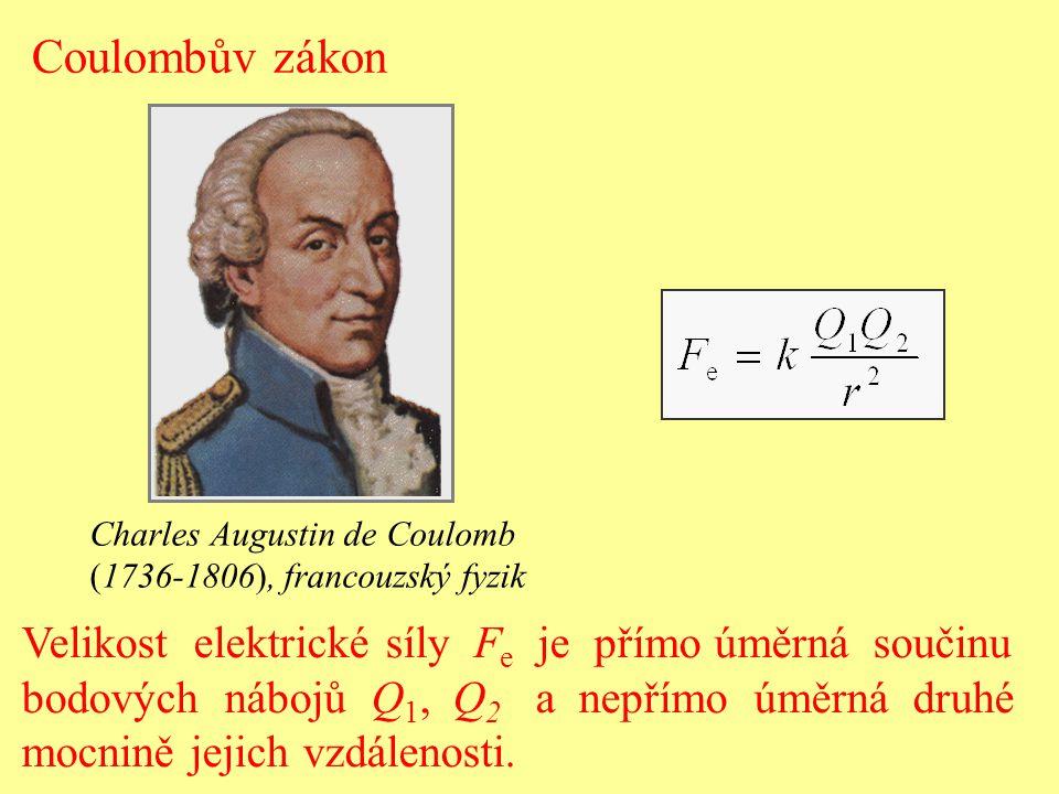 Charles Augustin de Coulomb (1736-1806), francouzský fyzik Velikost elektrické síly F e je přímo úměrná součinu bodových nábojů Q 1, Q 2 a nepřímo úmě