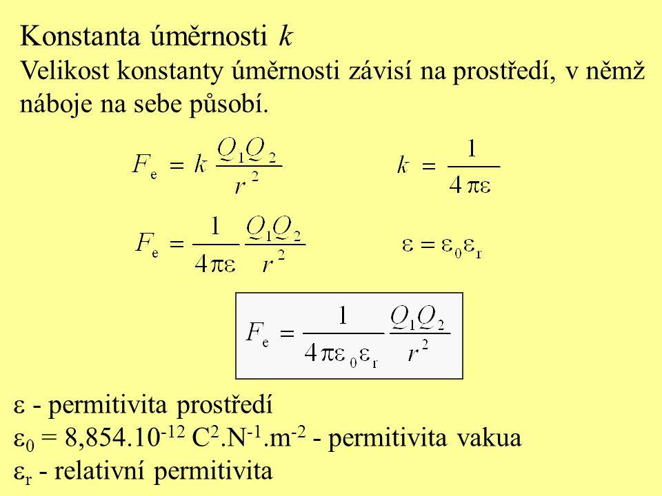 - permitivita prostředí  0 = 8,854.10 -12 C 2.N -1.m -2 - permitivita vakua  r - relativní permitivita Konstanta úměrnosti k Velikost konstanty úm