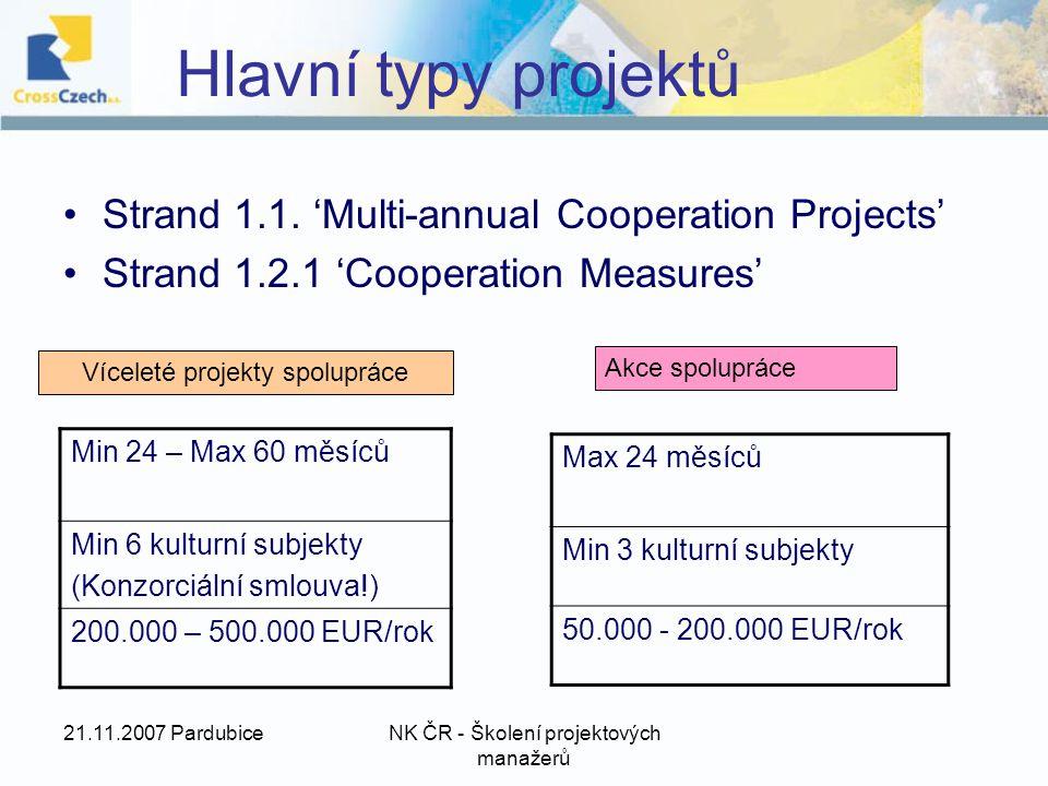 21.11.2007 PardubiceNK ČR - Školení projektových manažerů Hlavní typy projektů Strand 1.1.