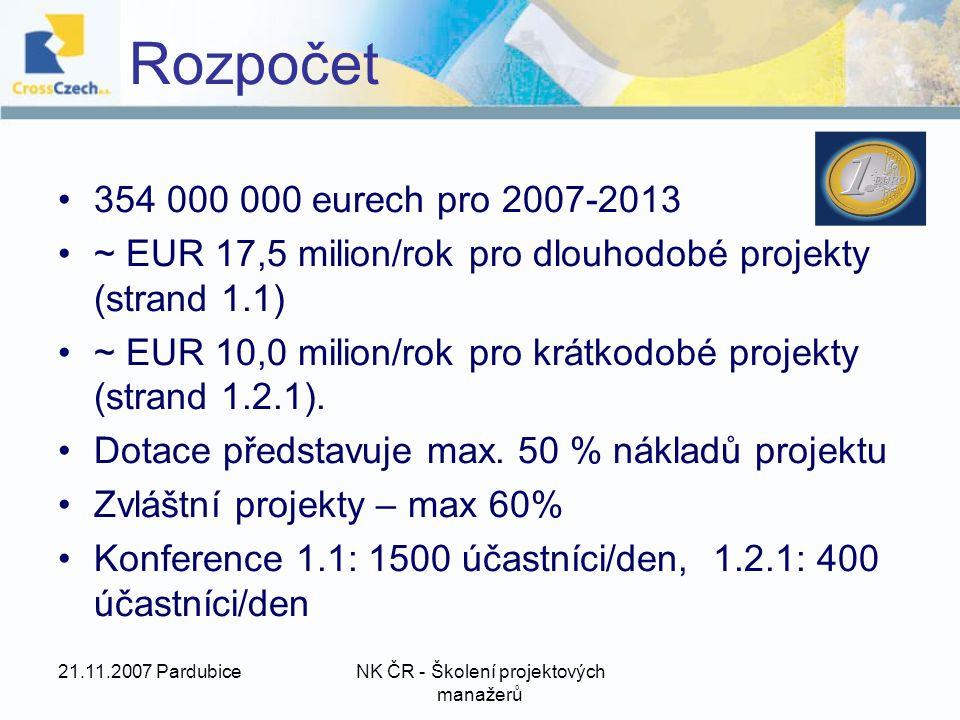 21.11.2007 PardubiceNK ČR - Školení projektových manažerů Rozpočet 354 000 000 eurech pro 2007-2013 ~ EUR 17,5 milion/rok pro dlouhodobé projekty (strand 1.1) ~ EUR 10,0 milion/rok pro krátkodobé projekty (strand 1.2.1).
