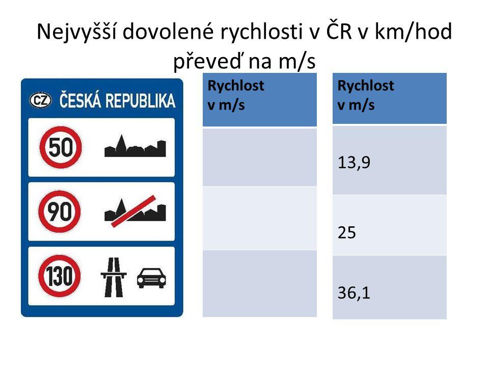 Nejvyšší dovolené rychlosti v ČR v km/hod převeď na m/s Rychlost v m/s Rychlost v m/s 13,9 25 36,1