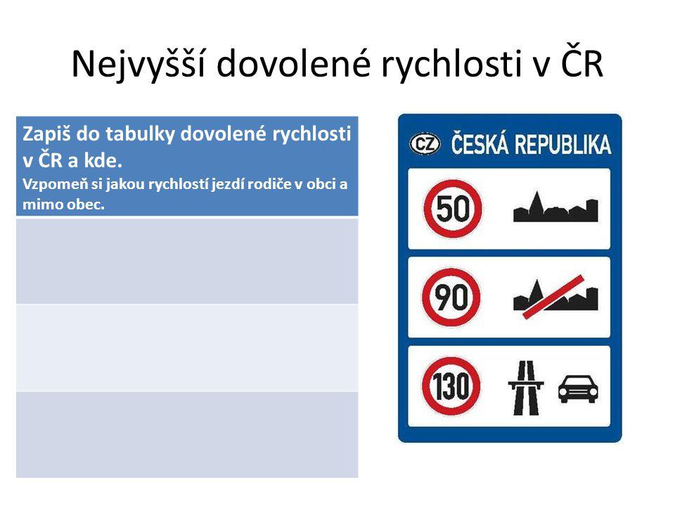 Nejvyšší dovolené rychlosti v ČR Zapiš do tabulky dovolené rychlosti v ČR a kde.