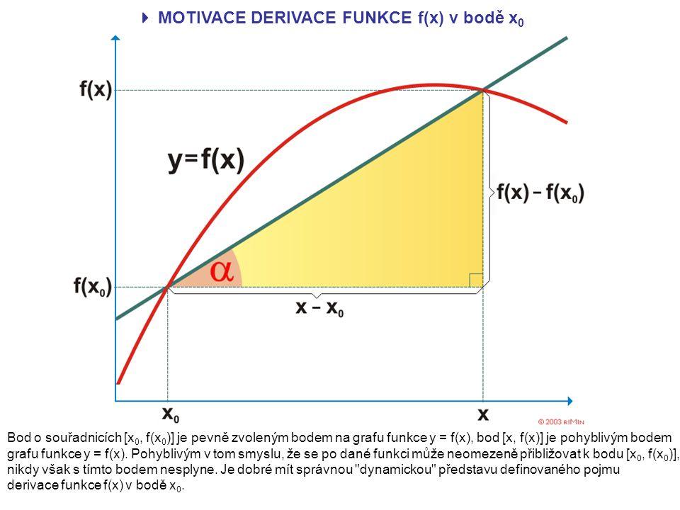  MOTIVACE DYNAMIČNOSTI DERIVACE FUNKCE f(x) v bodě x 0