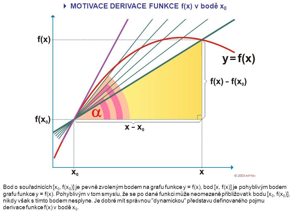  MOTIVACE DERIVACE FUNKCE f(x) v bodě x 0 Bod o souřadnicích [x 0, f(x 0 )] je pevně zvoleným bodem na grafu funkce y = f(x), bod [x, f(x)] je pohyblivým bodem grafu funkce y = f(x).