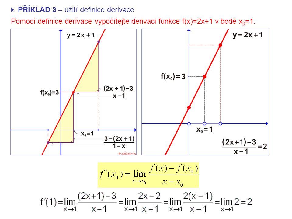  PŘÍKLAD 4 – užití definice derivace Pomocí definice derivace vypočítejte derivaci funkce f(x) = 2x+1 v libovolném bodě x 0 z definičního oboru dané funkce.