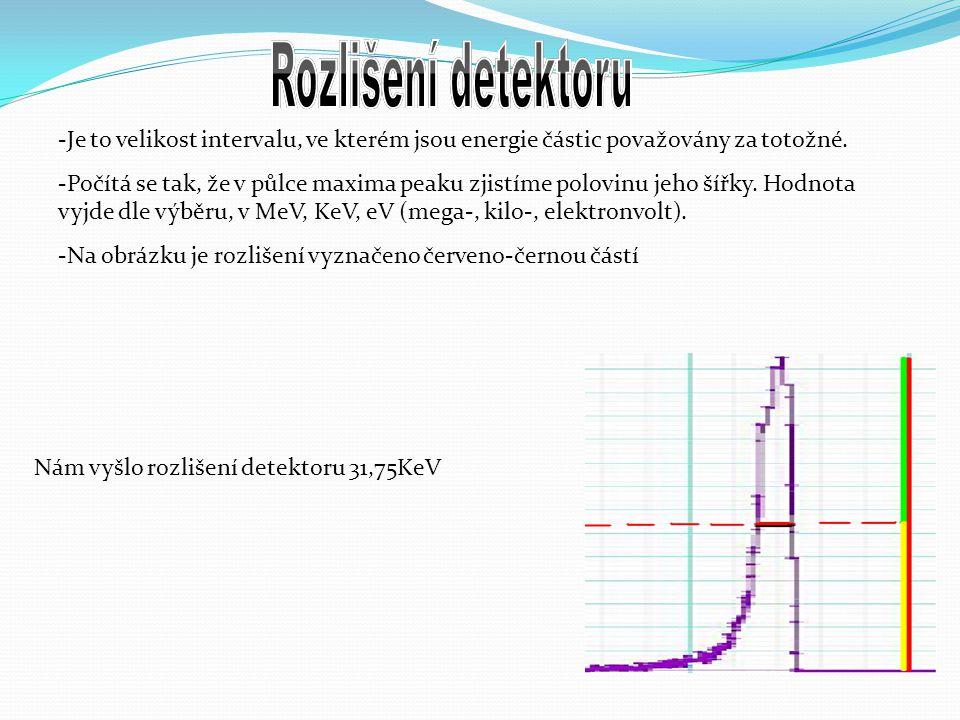 -Je to velikost intervalu, ve kterém jsou energie částic považovány za totožné.