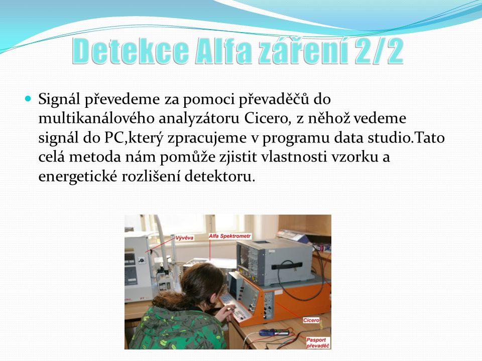 Signál převedeme za pomoci převaděčů do multikanálového analyzátoru Cicero, z něhož vedeme signál do PC,který zpracujeme v programu data studio.Tato celá metoda nám pomůže zjistit vlastnosti vzorku a energetické rozlišení detektoru.