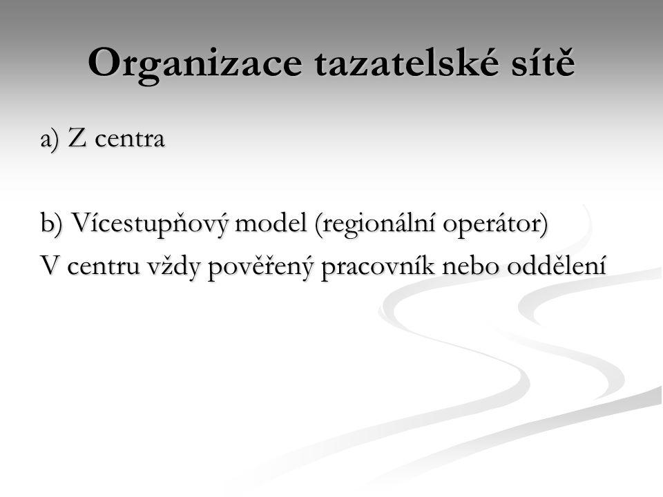 Organizace tazatelské sítě a) Z centra b) Vícestupňový model (regionální operátor) V centru vždy pověřený pracovník nebo oddělení