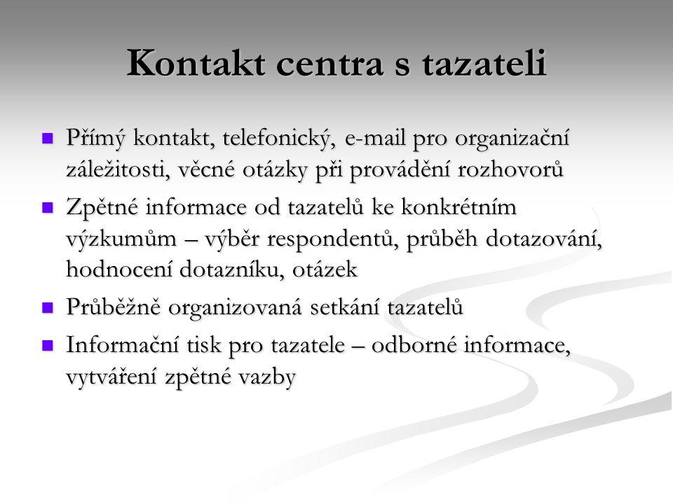 Kontakt centra s tazateli Přímý kontakt, telefonický, e-mail pro organizační záležitosti, věcné otázky při provádění rozhovorů Přímý kontakt, telefoni