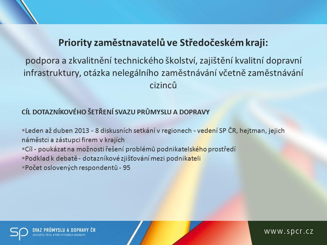 Měl by Svaz průmyslu a dopravy ČR zastupovat zájmy zaměstnavatelů v krajské tripartitě.
