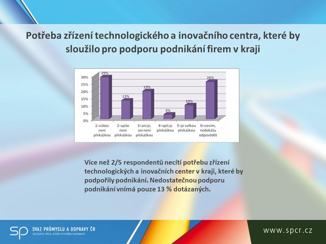 Novela zákona o veřejných zakázkách platná od 1.4.