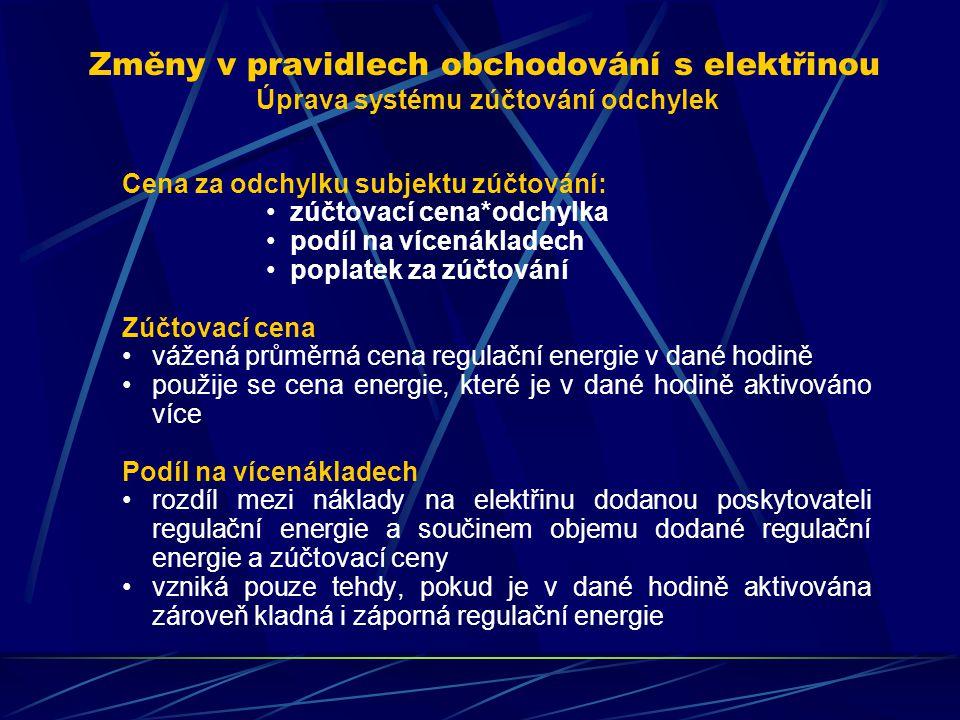 Změny v pravidlech obchodování s elektřinou Úprava systému zúčtování odchylek Cena za odchylku subjektu zúčtování: zúčtovací cena*odchylka podíl na vícenákladech poplatek za zúčtování Zúčtovací cena vážená průměrná cena regulační energie v dané hodině použije se cena energie, které je v dané hodině aktivováno více Podíl na vícenákladech rozdíl mezi náklady na elektřinu dodanou poskytovateli regulační energie a součinem objemu dodané regulační energie a zúčtovací ceny vzniká pouze tehdy, pokud je v dané hodině aktivována zároveň kladná i záporná regulační energie