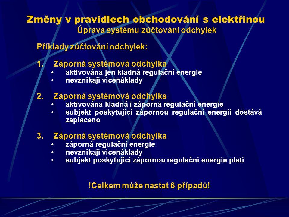 Změny v pravidlech obchodování s elektřinou Úprava systému zúčtování odchylek Příklady zúčtování odchylek: 1.Záporná systémová odchylka aktivována jen kladná regulační energie nevznikají vícenáklady 2.Záporná systémová odchylka aktivována kladná i záporná regulační energie subjekt poskytující zápornou regulační energii dostává zaplaceno 3.Záporná systémová odchylka záporná regulační energie nevznikají vícenáklady subjekt poskytující zápornou regulační energie platí !Celkem může nastat 6 případů!