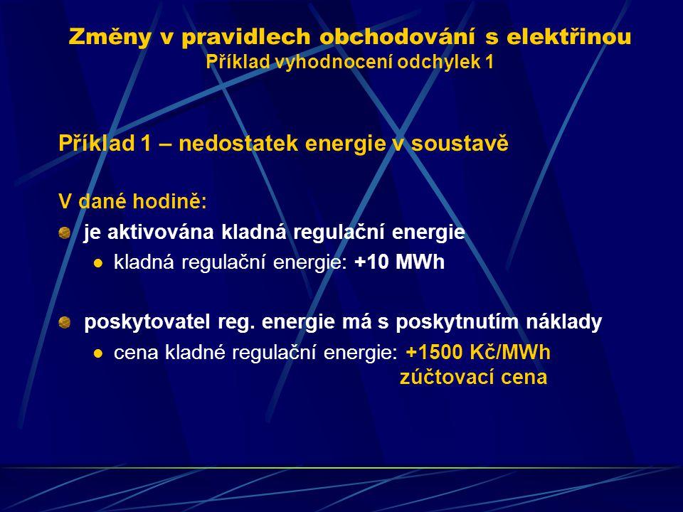 Zúčtovací cena pro danou obchodní hodinu + 1 500 Kč/MWh Vícenáklady na regulační energii = 0 Kč Suma abs.