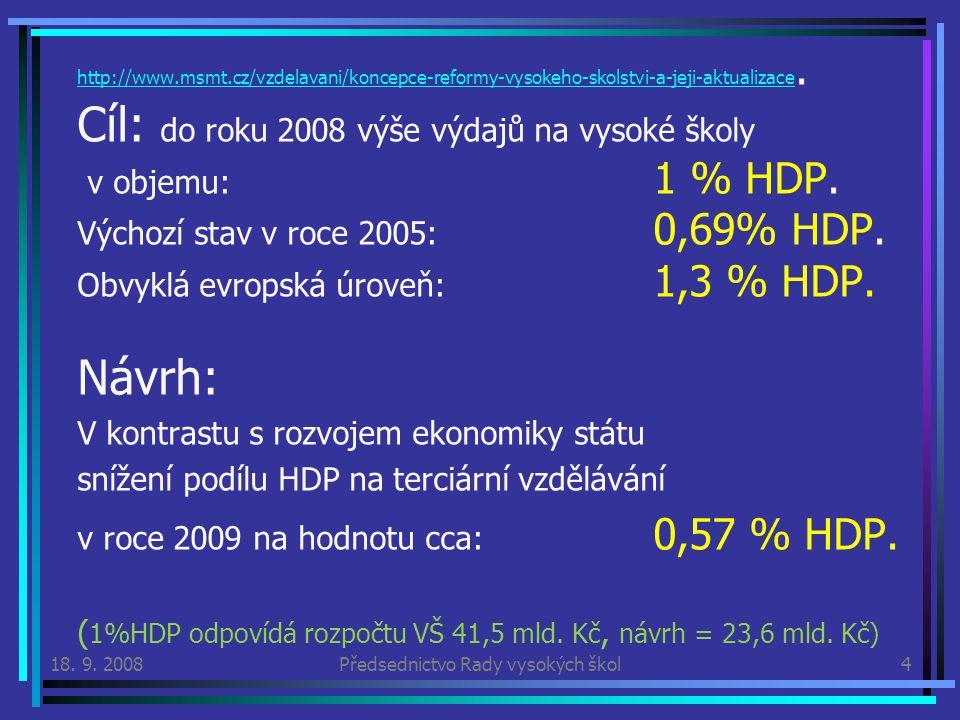 http://www.msmt.cz/vzdelavani/koncepce-reformy-vysokeho-skolstvi-a-jeji-aktualizace http://www.msmt.cz/vzdelavani/koncepce-reformy-vysokeho-skolstvi-a-jeji-aktualizace.