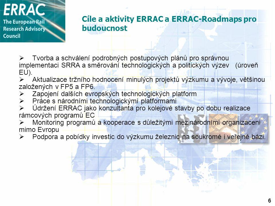 6 Cíle a aktivity ERRAC a ERRAC-Roadmaps pro budoucnost  Tvorba a schválení podrobných postupových plánů pro správnou implementaci SRRA a směrování technologických a politických výzev (úroveň EU).