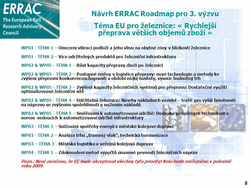 8 Návrh ERRAC Roadmap pro 3.
