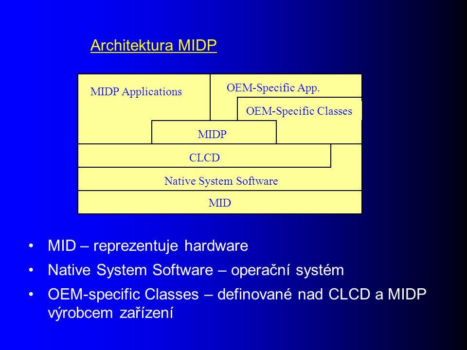 Architektura MIDP MID MIDP Applications OEM-Specific App.