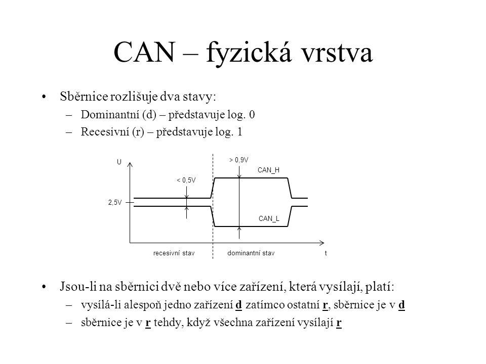 CAN – fyzická vrstva Sběrnice rozlišuje dva stavy: –Dominantní (d) – představuje log.