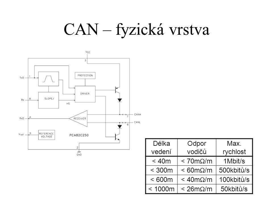 CAN – fyzická vrstva Synchronizace hodin se provádí z přijímaného signálu Na rozdíl od UART není každý bajt uvozen start a stop bitem  Vysílač musí po pěti po sobě jdoucích datových bitech vložit bit s opačnou log.
