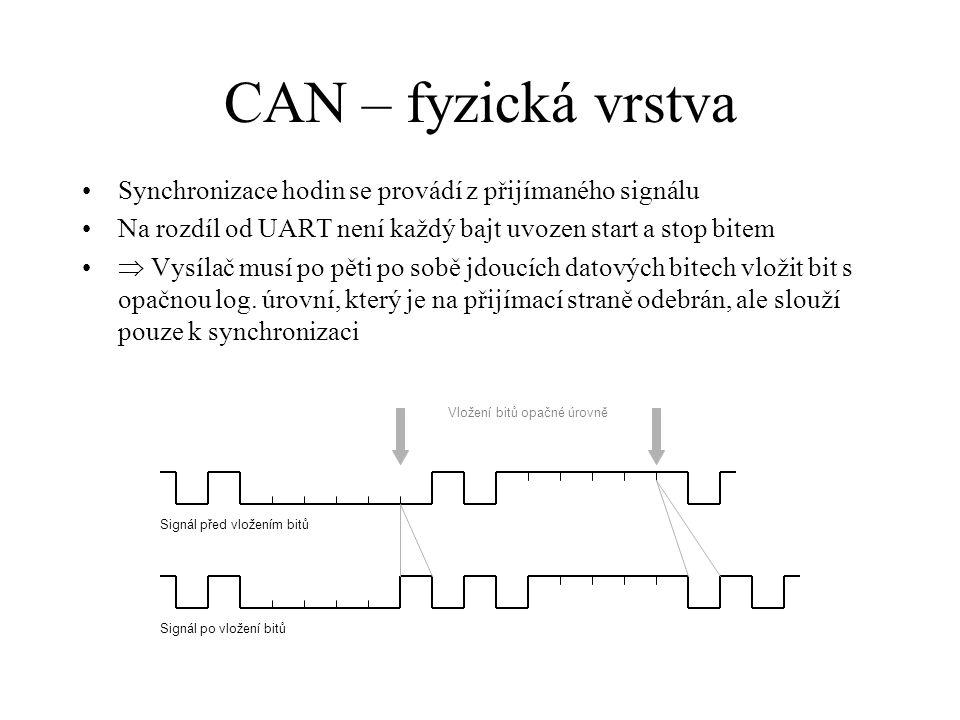 CAN – linková vrstva Přenos dat na CAN sběrnici probíhá v tzv.