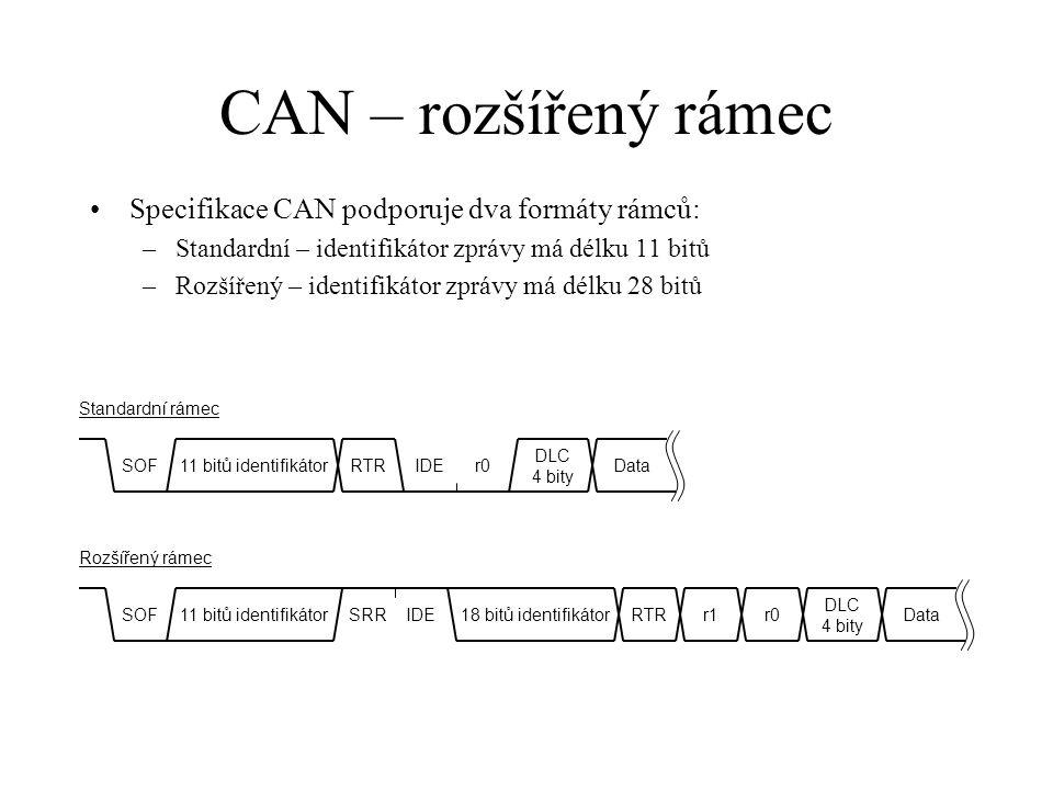 CAN – rozšířený rámec Specifikace CAN podporuje dva formáty rámců: –Standardní – identifikátor zprávy má délku 11 bitů –Rozšířený – identifikátor zprávy má délku 28 bitů SOF11 bitů identifikátorRTRIDEr0 DLC 4 bity DataSOF11 bitů identifikátorSRRIDERTR DLC 4 bity Data18 bitů identifikátorr1r0 Rozšířený rámec Standardní rámec