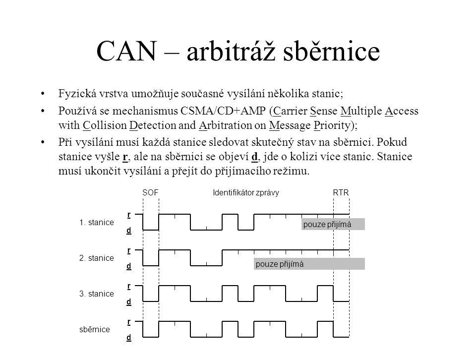 CAN – arbitráž sběrnice Fyzická vrstva umožňuje současné vysílání několika stanic; Používá se mechanismus CSMA/CD+AMP (Carrier Sense Multiple Access with Collision Detection and Arbitration on Message Priority); Při vysílání musí každá stanice sledovat skutečný stav na sběrnici.