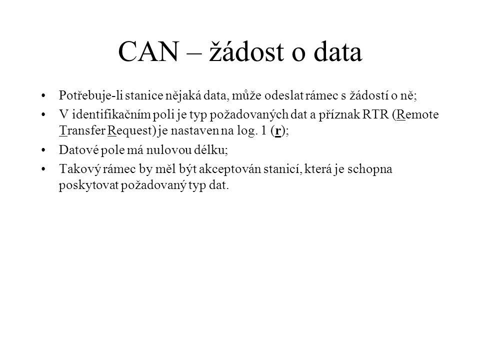 CAN – žádost o data Potřebuje-li stanice nějaká data, může odeslat rámec s žádostí o ně; V identifikačním poli je typ požadovaných dat a příznak RTR (Remote Transfer Request) je nastaven na log.