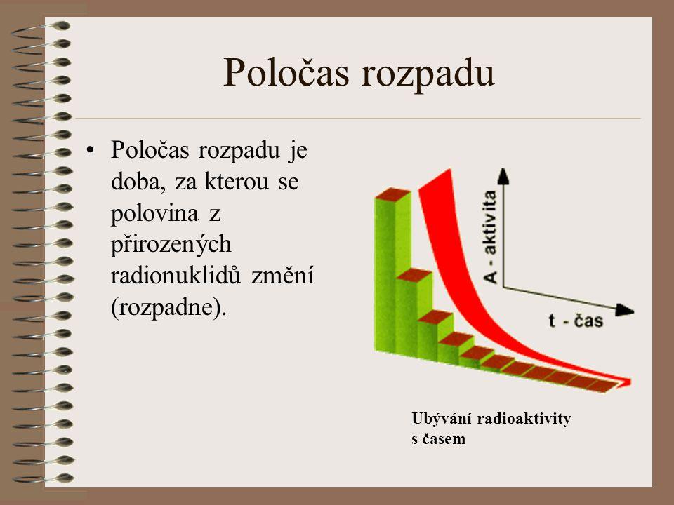 Poločas rozpadu Poločas rozpadu je doba, za kterou se polovina z přirozených radionuklidů změní (rozpadne). Ubývání radioaktivity s časem