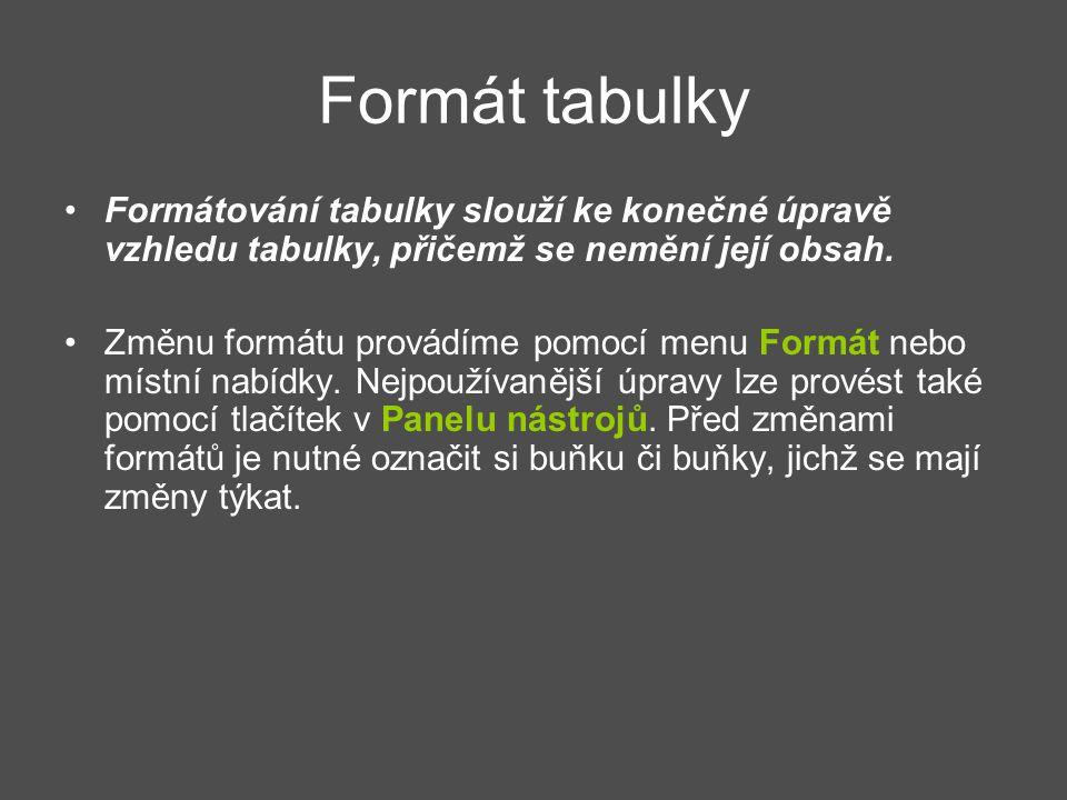 Formát tabulky Formátování tabulky slouží ke konečné úpravě vzhledu tabulky, přičemž se nemění její obsah. Změnu formátu provádíme pomocí menu Formát