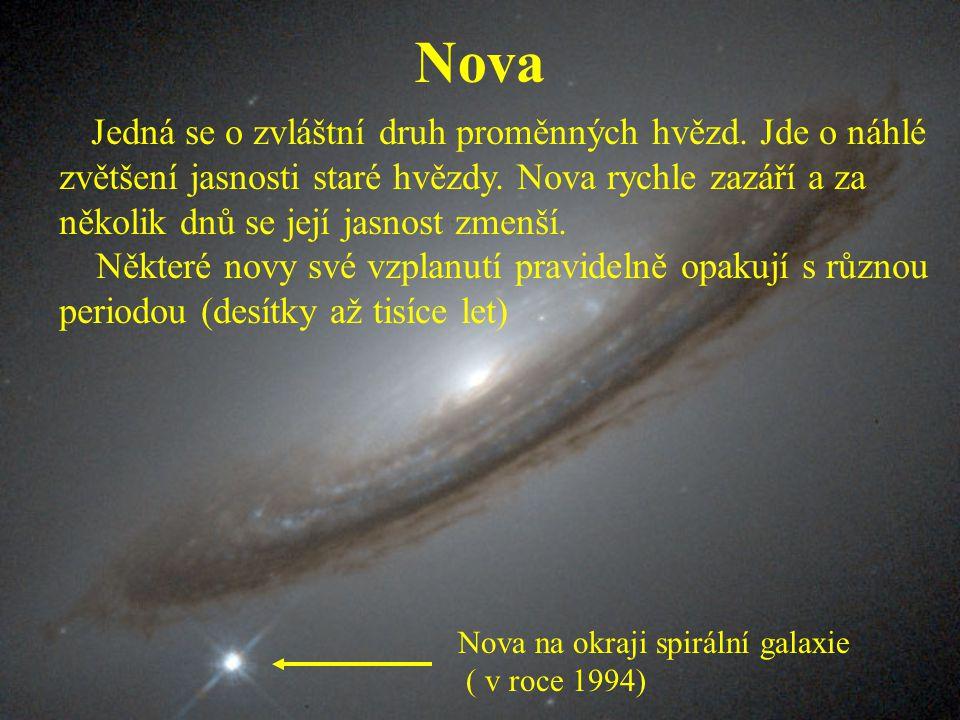 Pulsar v Krabí mlhovině Pulsar je rychle rotující magnetizovaná centrální neutronová hvězda. Horká plazma naráží do existujícího plynu a způsobuje zář