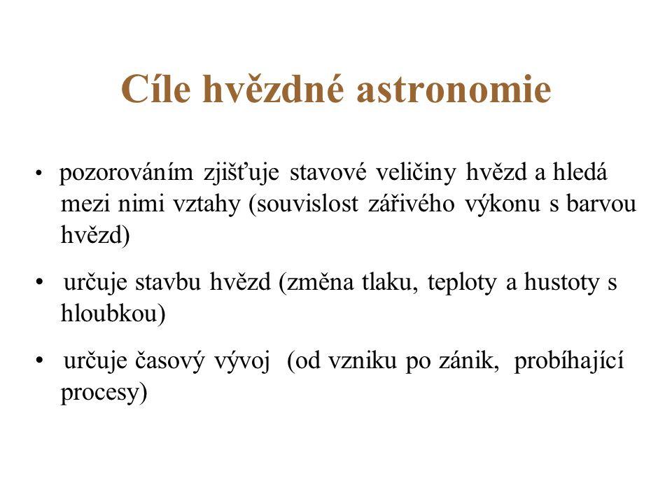 Cíle hvězdné astronomie pozorováním zjišťuje stavové veličiny hvězd a hledá mezi nimi vztahy (souvislost zářivého výkonu s barvou hvězd) určuje stavbu hvězd (změna tlaku, teploty a hustoty s hloubkou) určuje časový vývoj (od vzniku po zánik, probíhající procesy)