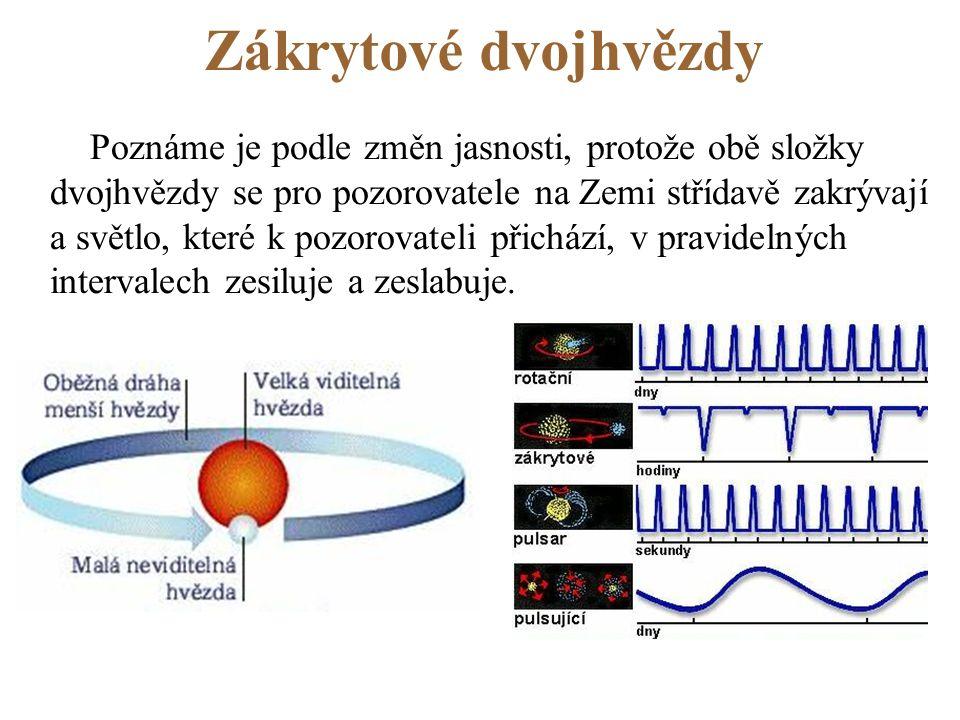 Zákrytové dvojhvězdy Poznáme je podle změn jasnosti, protože obě složky dvojhvězdy se pro pozorovatele na Zemi střídavě zakrývají a světlo, které k pozorovateli přichází, v pravidelných intervalech zesiluje a zeslabuje.
