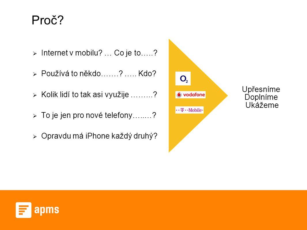 Proč. Internet v mobilu. … Co je to…...  Používá to někdo……..
