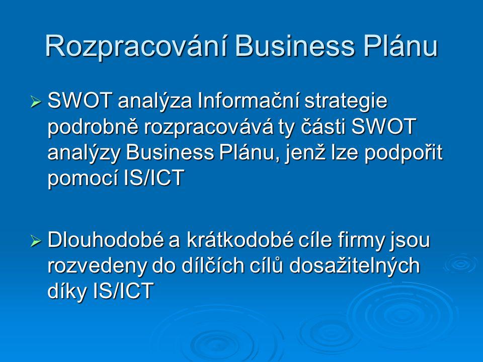 Rozpracování Business Plánu  SWOT analýza Informační strategie podrobně rozpracovává ty části SWOT analýzy Business Plánu, jenž lze podpořit pomocí IS/ICT  Dlouhodobé a krátkodobé cíle firmy jsou rozvedeny do dílčích cílů dosažitelných díky IS/ICT