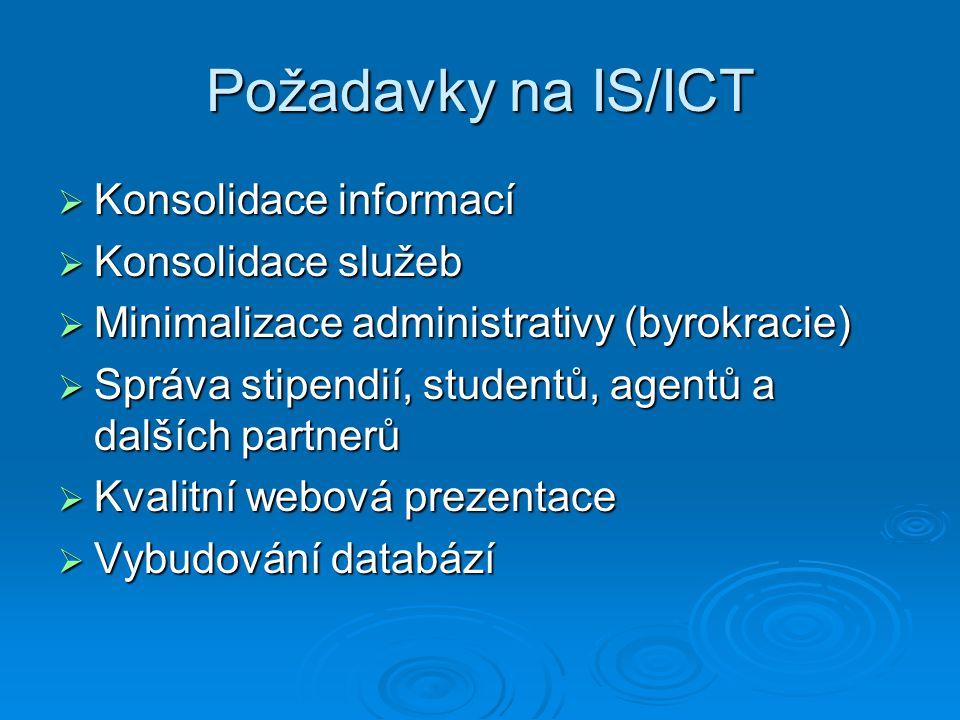 Požadavky na IS/ICT  Konsolidace informací  Konsolidace služeb  Minimalizace administrativy (byrokracie)  Správa stipendií, studentů, agentů a dalších partnerů  Kvalitní webová prezentace  Vybudování databází